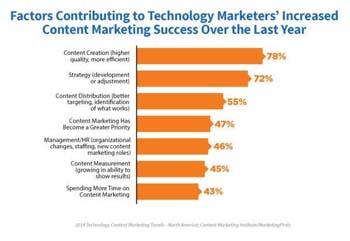 8 xu hướng tiếp thị kỹ thuật số (Digital Marketing) quan trọng 2019