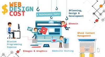 Chi phí thiết kế website trọn gói là bao nhiêu?