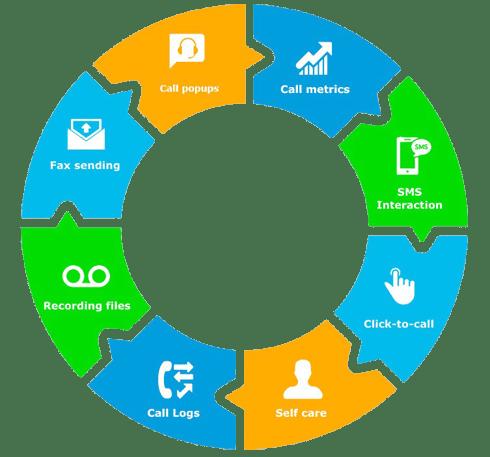ALI tư vấn giải pháp marketing online cho doanh nghiệp trong cách mạng công nghiệp 4.0