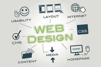 Làm thế nào để thiết kế Website của bạn mang lại lợi nhuận tốt