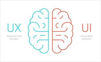 Sự khác biệt giữa thiết kế website và phát triển web UI và UX
